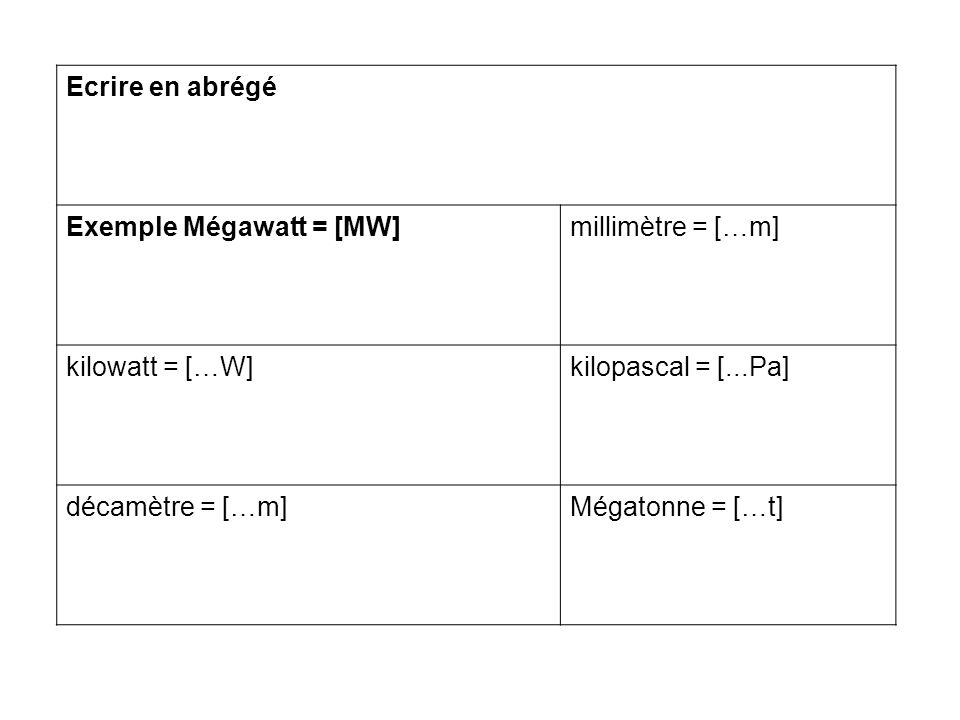 Ecrire en abrégé Exemple Mégawatt = [MW] millimètre = […m] kilowatt = […W] kilopascal = [...Pa] décamètre = […m]